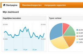 Google Analytics instellen voor je blog of website