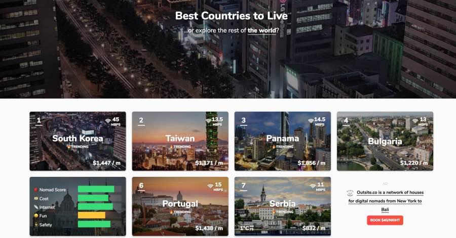 NomadList - tips om een goede reisbestemming te kiezen als je online wil werken in het buitenland - Best countries for digital nomads to live and work
